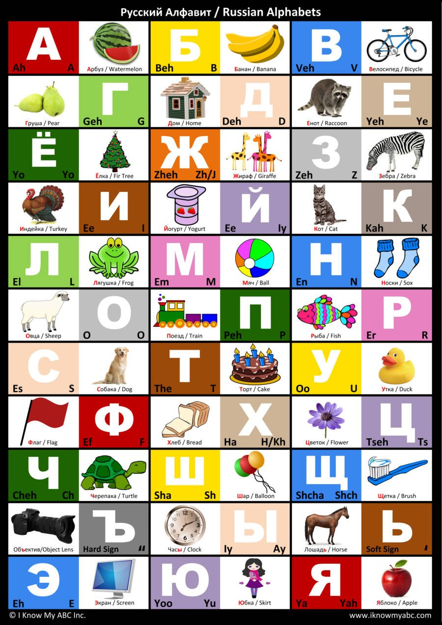 Russian Alphabet Chart By I Know My Abc  U2013 I Know My Abc Inc