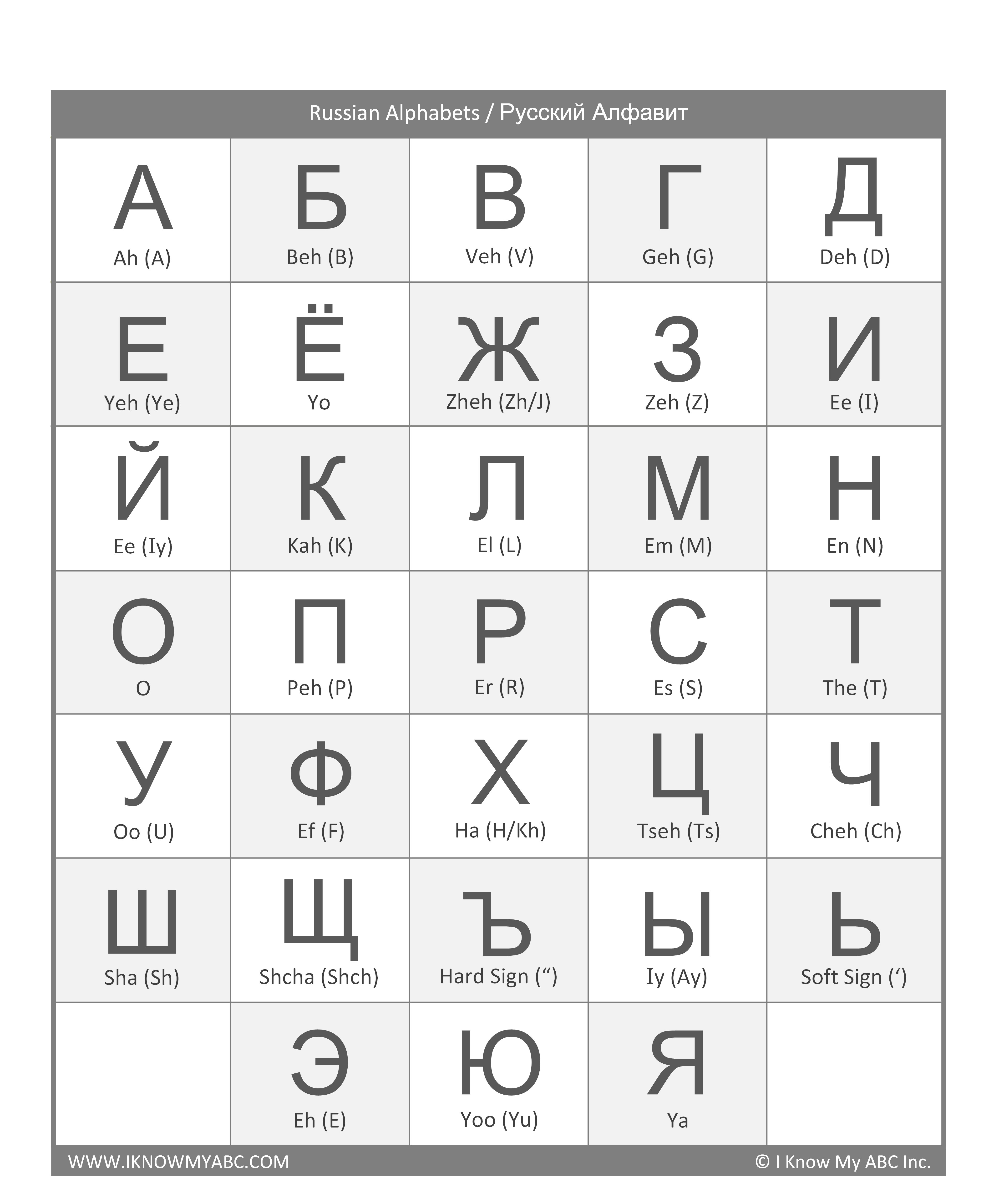 Learn Russian Alphabets – Free Educational Resources – I ...