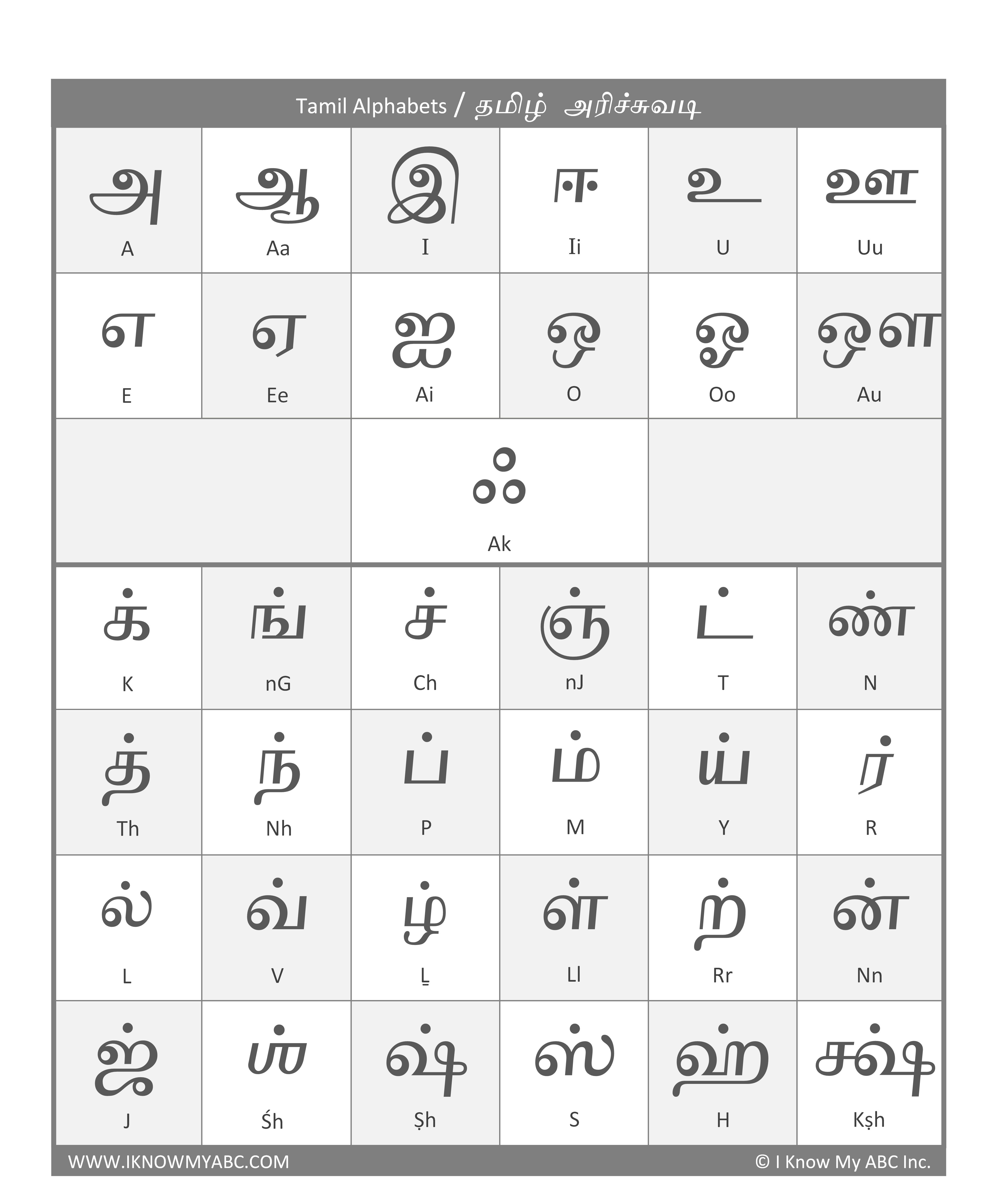 Learn Tamil Alphabets Free Educational Resources I Know My Abc Inc